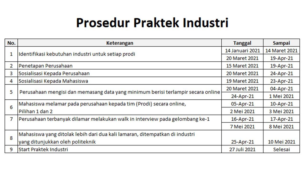 Prosedur Praktek Industri Tahun 2021 - Rapi